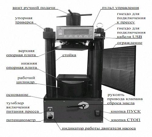 osnovnye_funkcii_i_principy_raboty_gidravlicheskogo_pressa_3