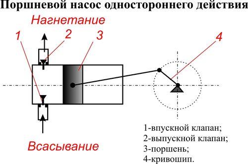 sila_davleniya_gidravlicheskogo_pressa_1