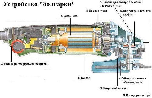 kak_samostoyatelno_proizvesti_remont_bolgarki_5
