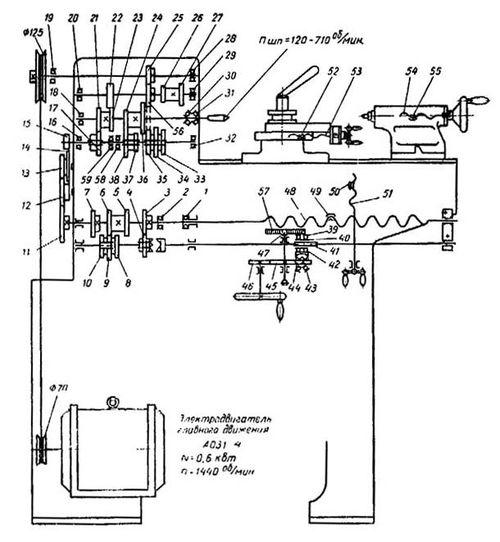 Кинематическая схема станка тв-4