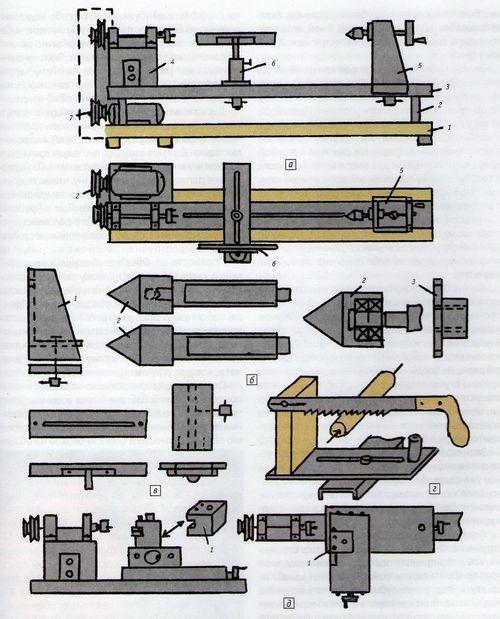 Инструменты для токарного станка своими руками